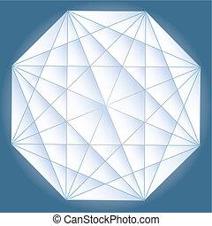 polyhedral, figura