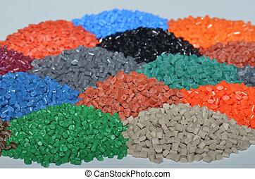 polymère, colord, résine