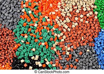 polymers, mehrere, blondiert