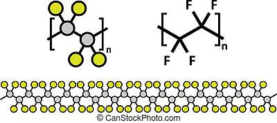 Polytetrafluoroethylene (PTFE) polymer, chemical structure....