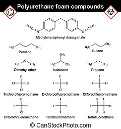 Polyurethane foam spray compounds, structural chemical...