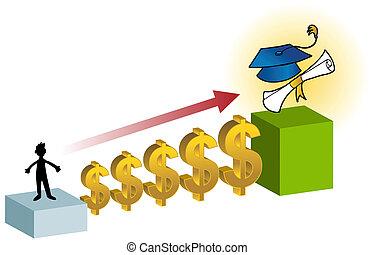 pomagać, finansowy, student