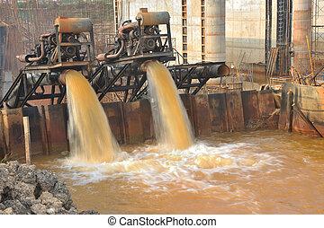 pompes eau, construction., fonctionnement