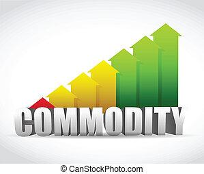 pomyślny, wykres, towar, handlowy
