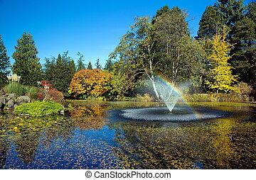 Rainbow in Fountain