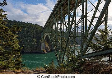 ponte, sotto, passo inganno