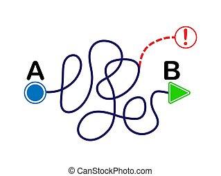 ponto, b., solução, complexo, linha curvada, concept.