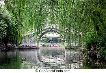 ponts, bejings, palais, été