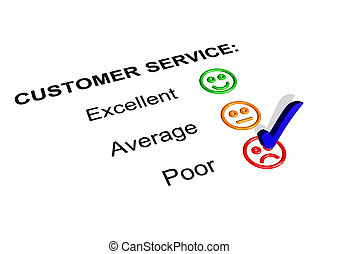 Poor Customer Service  Rating