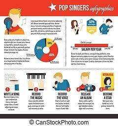 Pop Singer Infographics