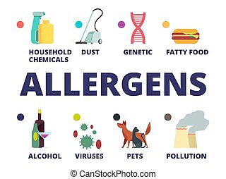Popular allergens cartoon flat icons isolated on white. ...