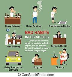 Popular bad habits infographics elements. Alcohol drinking,...
