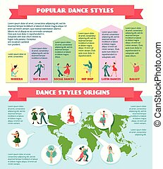 popular-dance-styles-infographics-popula