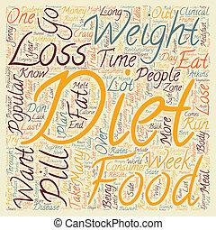 Popular Diet Comparisons text background wordcloud concept
