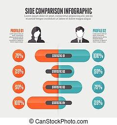 porównanie, infographic, bok