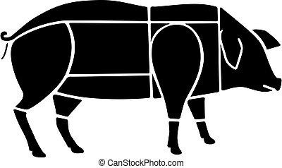 porc, coupure, diagramme