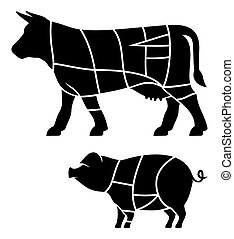 porc, viande, boeuf, coupures