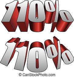 porcentaje, 110