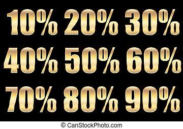 porcentaje, venta