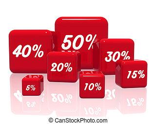 porcentajes, diferente, rojo