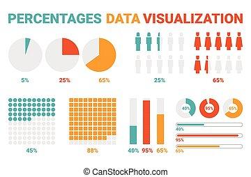 porcentajes, visualización, datos