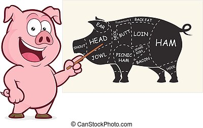 Pork cuts presentation - Clipart picture of a pork cuts...
