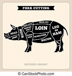Pork, pig meat cutting vector vintage chart, cuts guide diagram