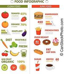 porquerías, infographic, sano