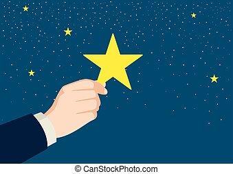 portée, étoiles