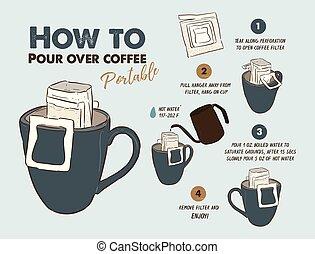 portable, sur, café, verser, comment, vector., croquis