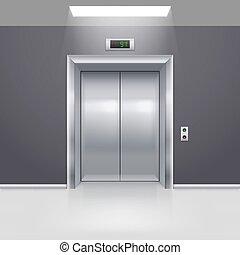 portes ascenseur