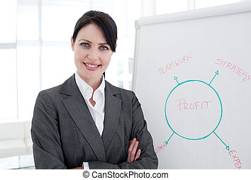 Portrait of a smiling businesswoman at a presentation