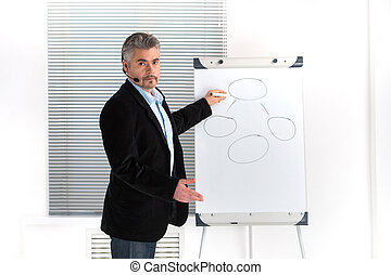 Portrait of businessman pointing to picture on whiteboard. businessman presenting new project to partners on whiteboard