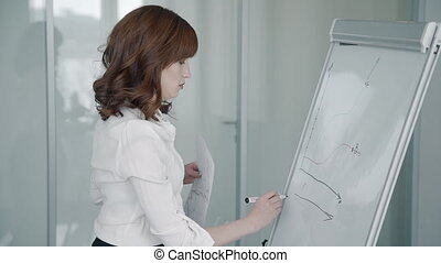 Portrait of businesswoman drawing graph on the whiteboard in the office.