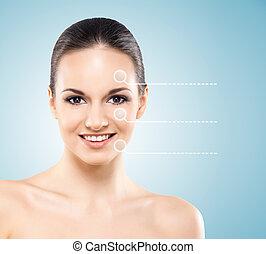 portret, kobieta, młody, makijaż