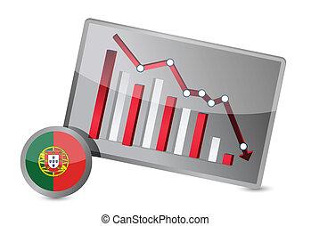 portugal suffering crisis graph