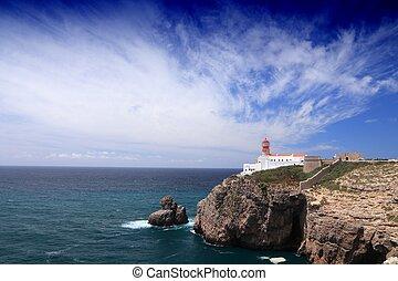 Portugal landscape