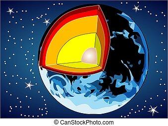poser, earth.