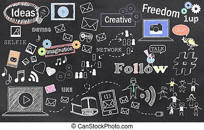 posibilidades, medios, creativo, social