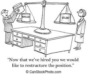 positie, wij, zoals, wilde, herstructureren