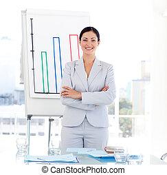 positif, présentation, femme affaires