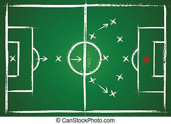 positions., フットボール, チームワーク, 作戦