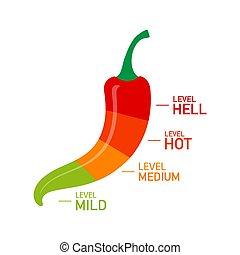 positions., caldo, vettore, forza, mite, pepe, inferno, rosso, mezzo, illustration., indicatore, scala