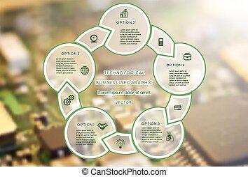 positions, infographic, cinq, business, technologique