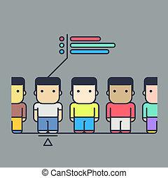 positiv, exakt, egenskaper, av, den, individ, arbetare