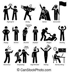 positiv, karakter, karakterstræk