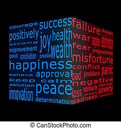 positiv, negativ, gegenteile