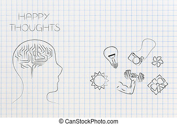 person's mind with happy thoughts next to dream-themed icons