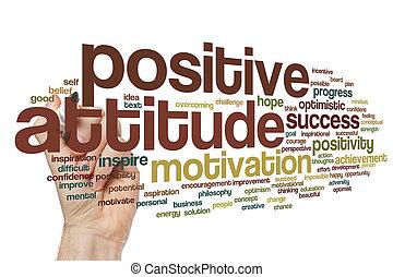 Positive attitude word cloud concept