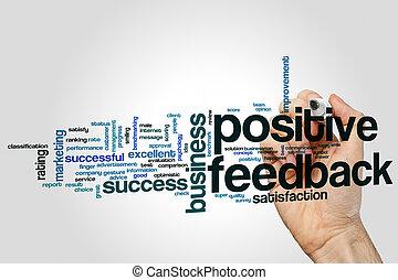 Positive feedback word cloud
